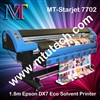 Eco Solvent Printer with Epson DX5/DX7 head for 1440dpi, 1.6m/1.8m/3.2m