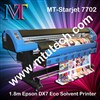 1.8m Epson DX7 Print Head